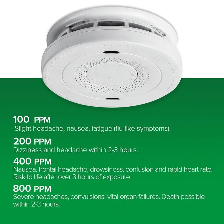 smoke-carbon-monoxide-alarm