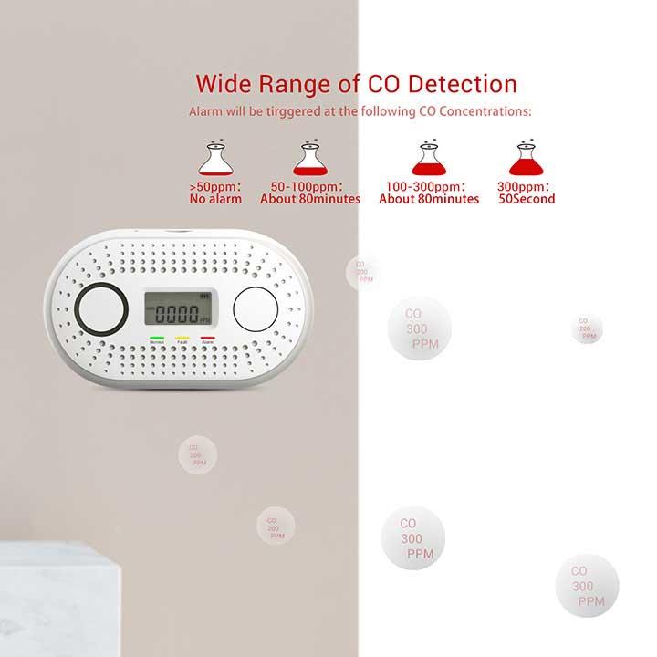 831 co detector