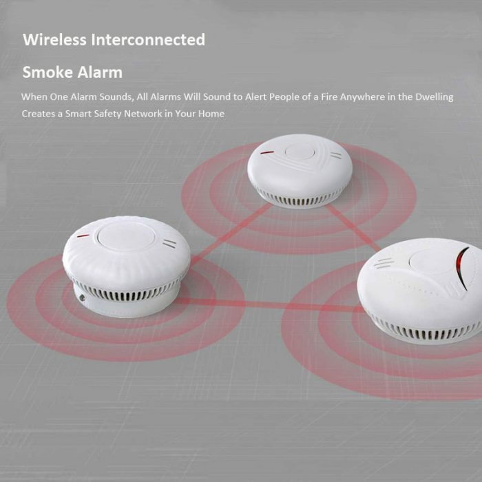 Interlinked Smoke alarm