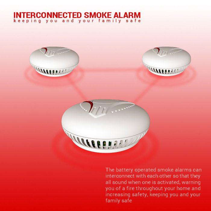 Radio-wireless-Interlinked-smoke-alarm