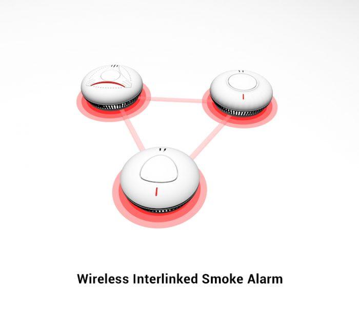 wireless interlinked smoke alarm